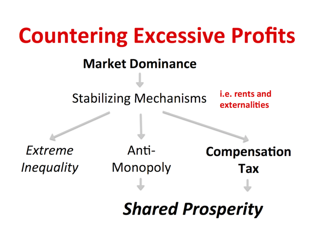 countering excessive profits.png