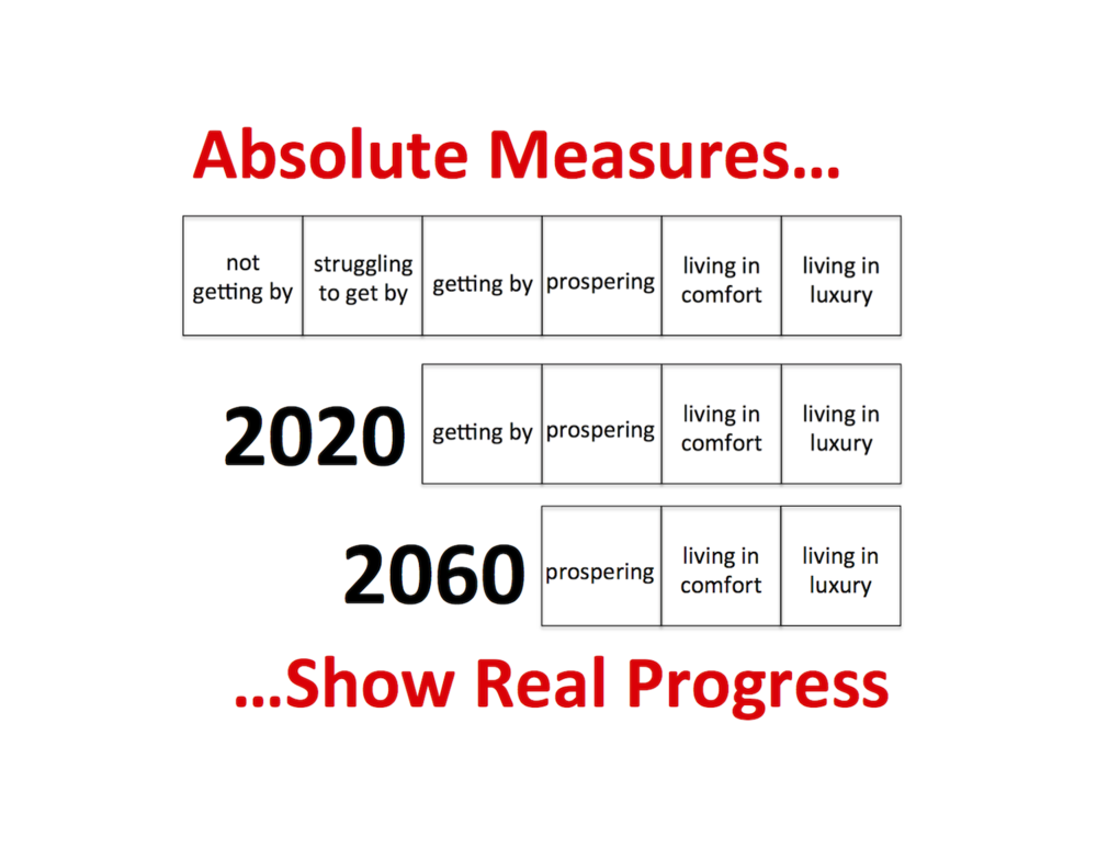 absolute measures.png
