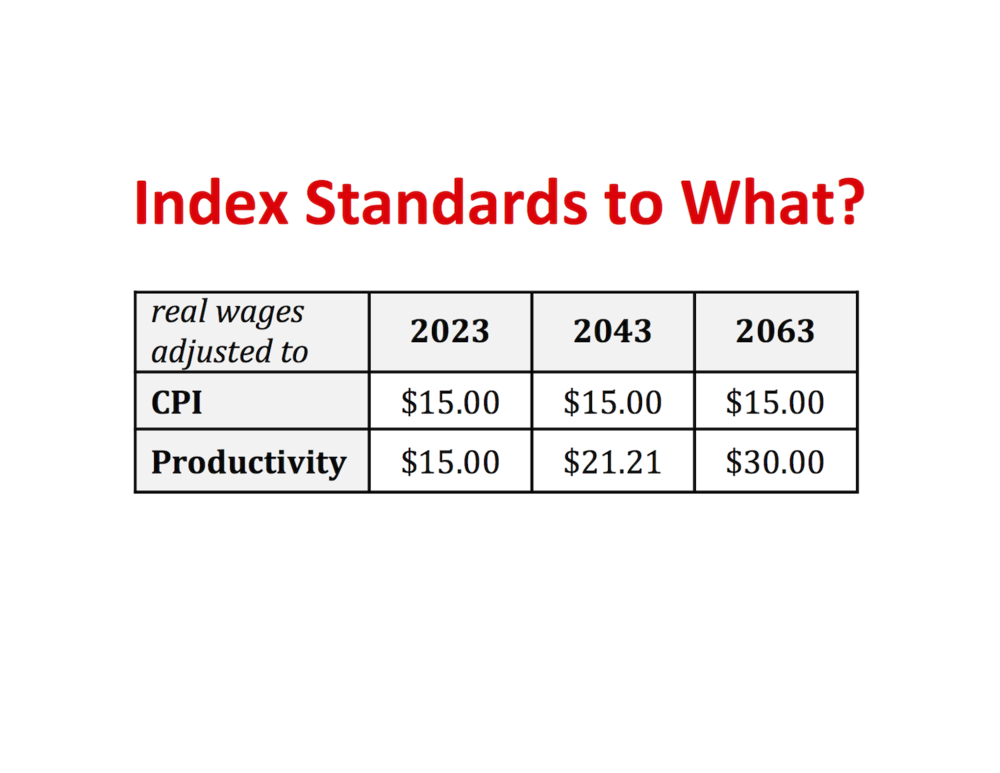 index standards to what.png