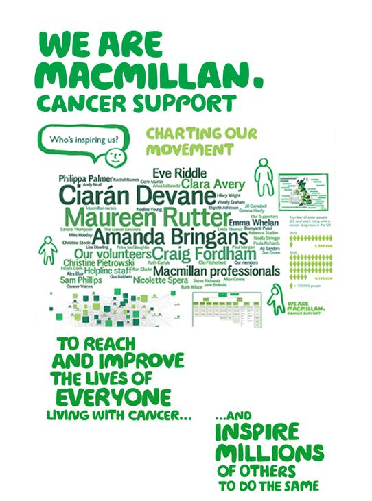 Macmillan Inspiring Pic.png