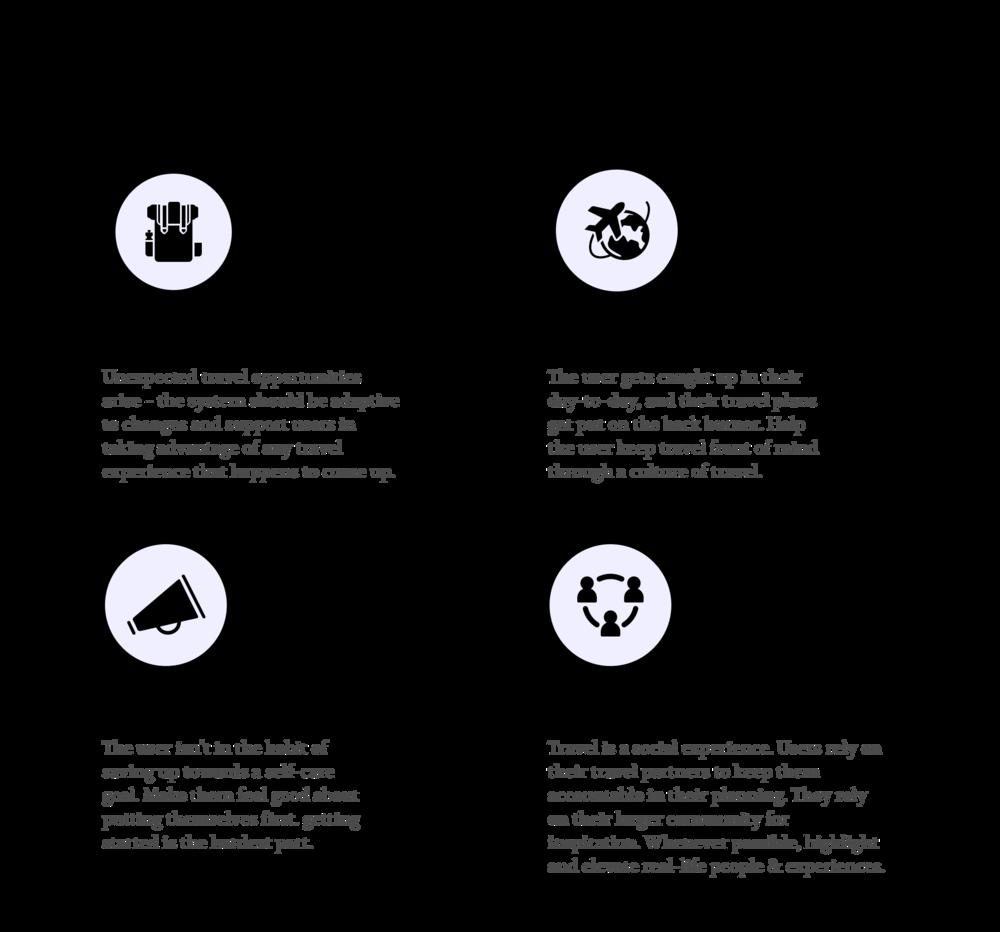 Design Principles Copy 2.png