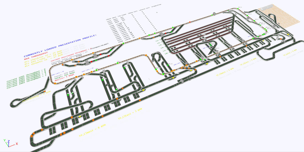 AvLogix-Aviation-Logistics-Solutions-Simulation.jpg