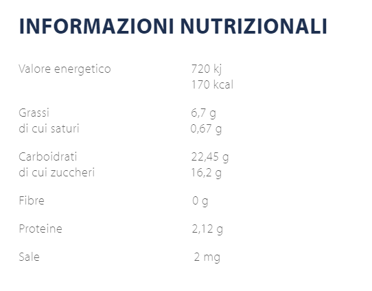 pistacchio yspira.PNG