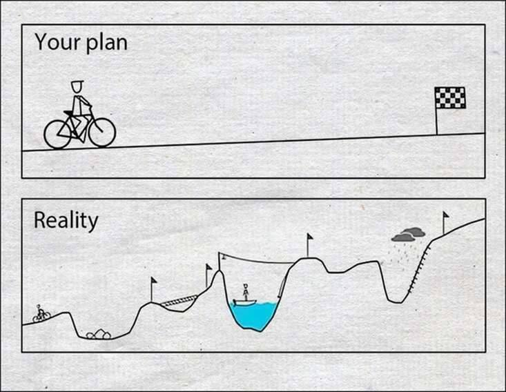 Your Plan and Reality.jpg