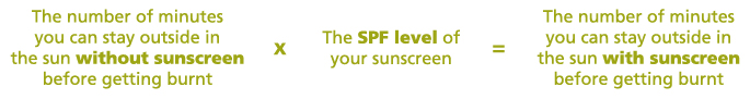 sunscreen-spf-equation.jpg