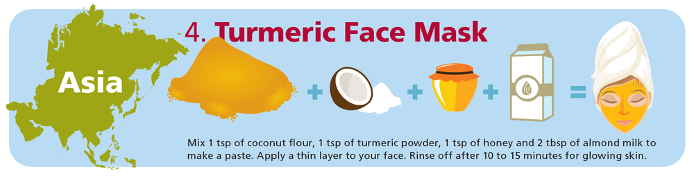 infographic-turmeric-face-mask (1).png