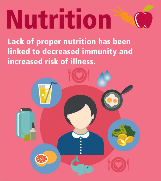 nhp-week-nutrition-chfa (1).png