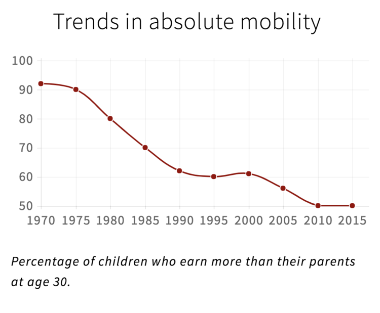 mobility-trends.png