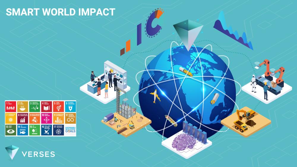 Smart World Impact