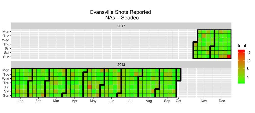 evansville_shots_reported_heatmap_na_seadec.jpg