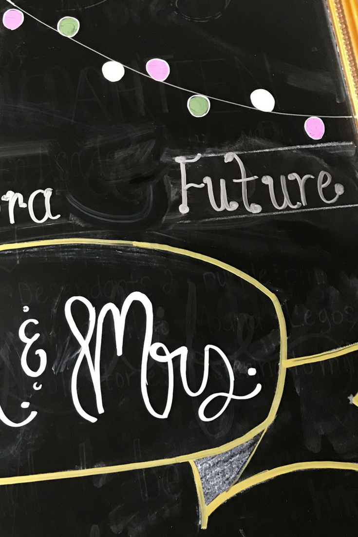 How-to-Create-a-Chalkboard-Sign-5.png