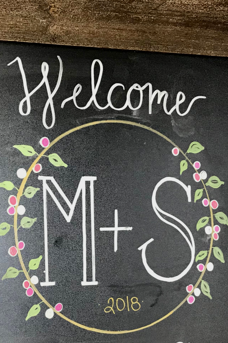 How to Create a Chalkboard Sign (6).png