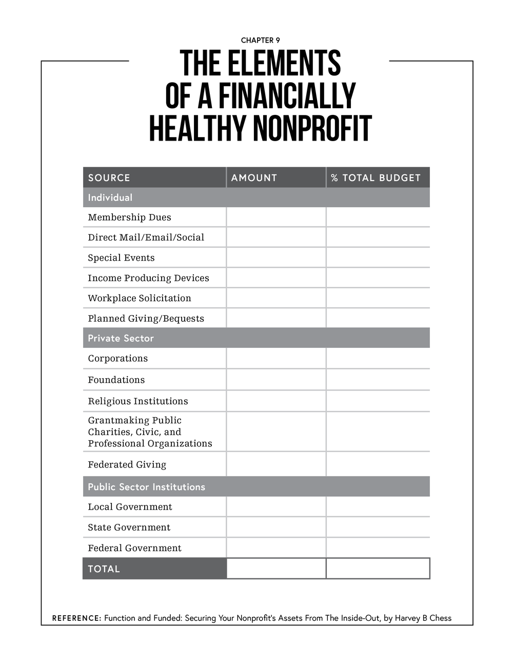 "Chapter 9: Elements of a Financially Healthy Nonprofit - Print friendly PDF: 8.5"" x 11"" black-and-white"