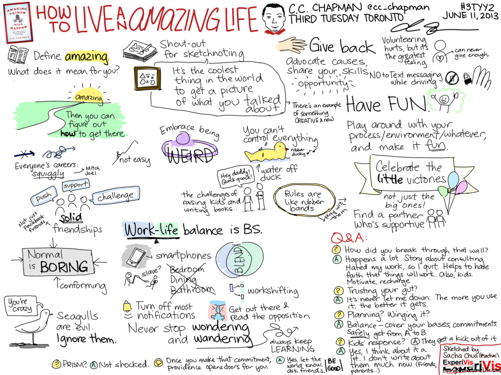 20130611-How-to-Live-an-Amazing-Life-C.C.-Chapman-Third-Tuesday-Toronto2.png