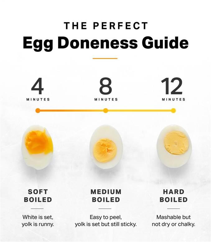 EggDoneness.jpg