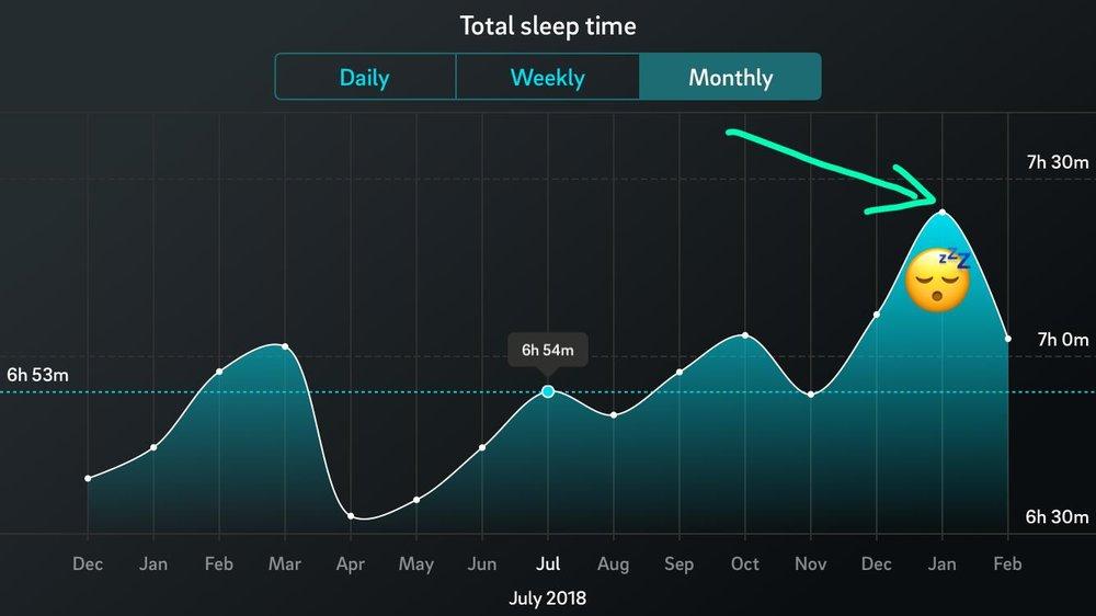 Surprising Oura Ring sleep insights.jpeg