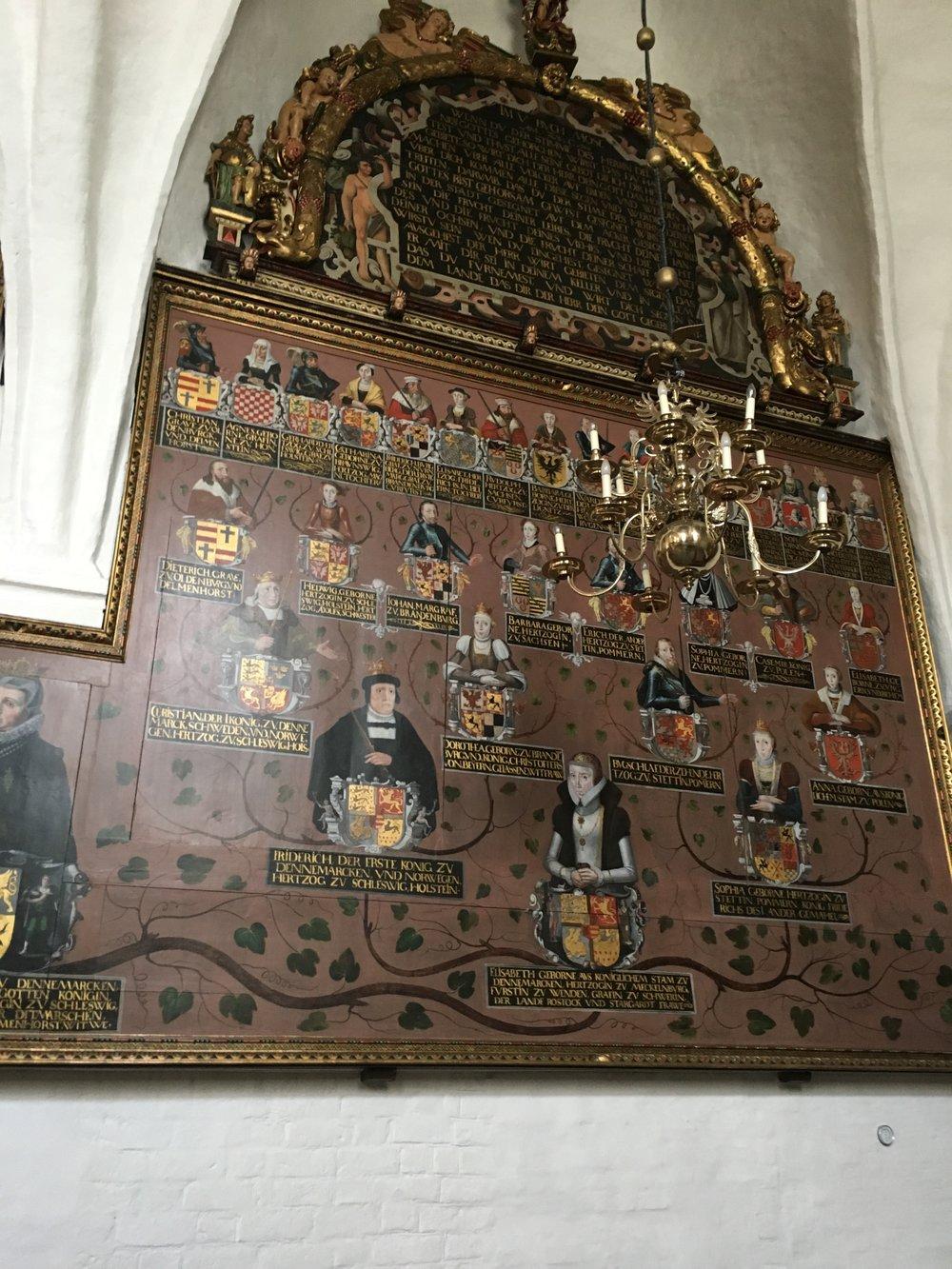 Klosterkirkens berømte anetavle, Nykøbing F