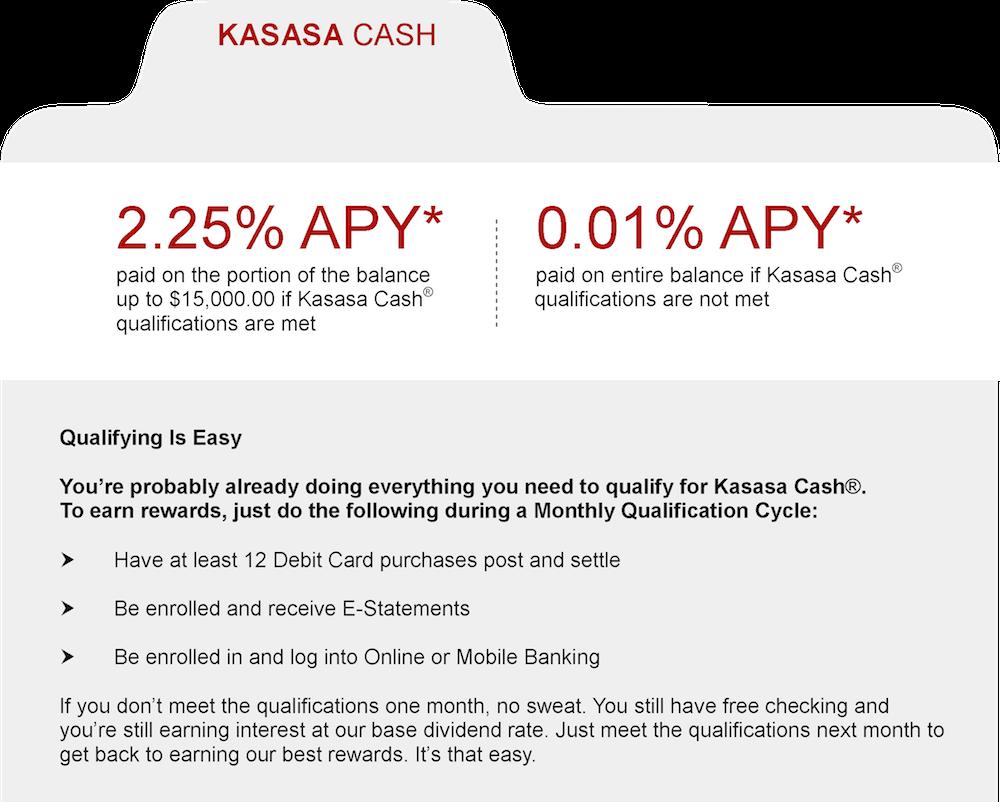 Kasasa_Cash_Folder
