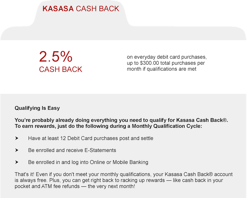Kasasa_Cash_Back_Folder.png