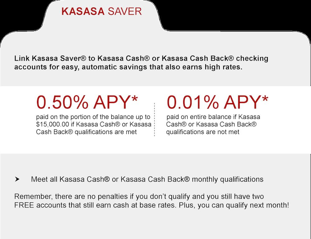 Kasasa_Saver_Folder.png