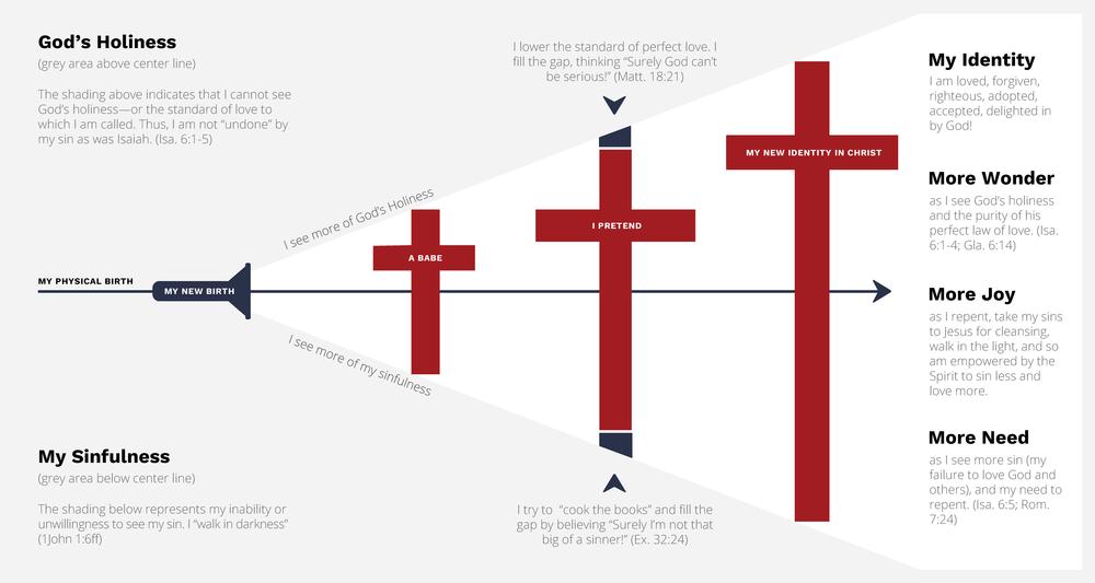 cross_chart.png