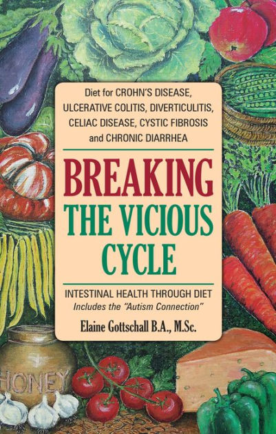 Breaking The Vicious Cycle by Elaine Gottschall B.A., M.Sc.