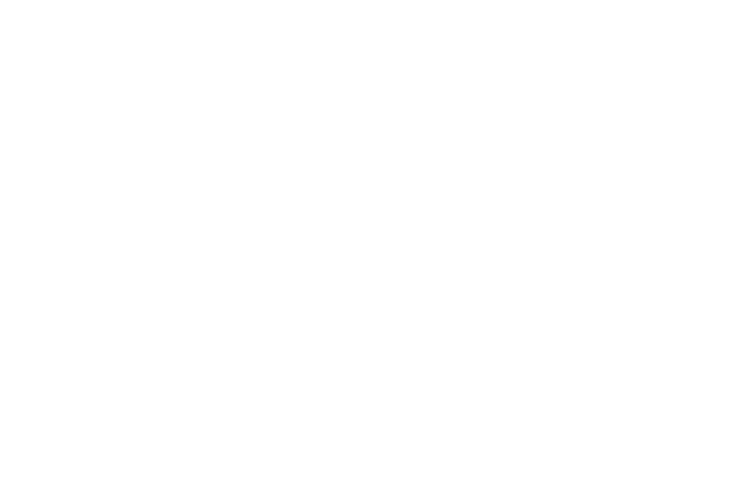 Ideal Frame Work