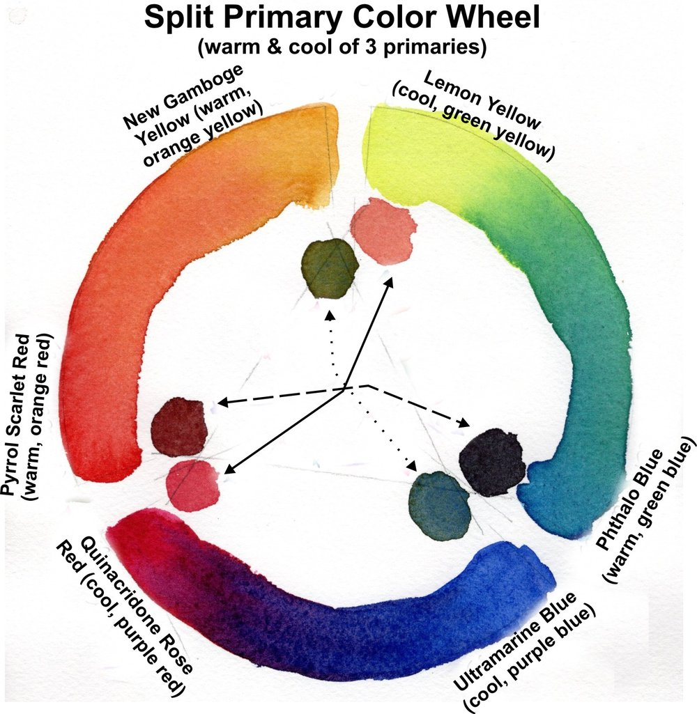 mixing-vibrant-colors-split-primary-color-wheel-Lorraine-watry.jpg