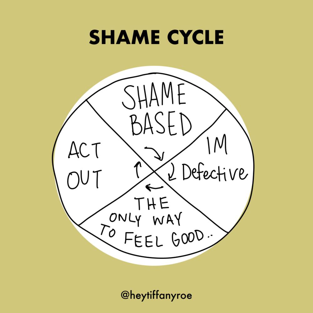 shame cycle.png