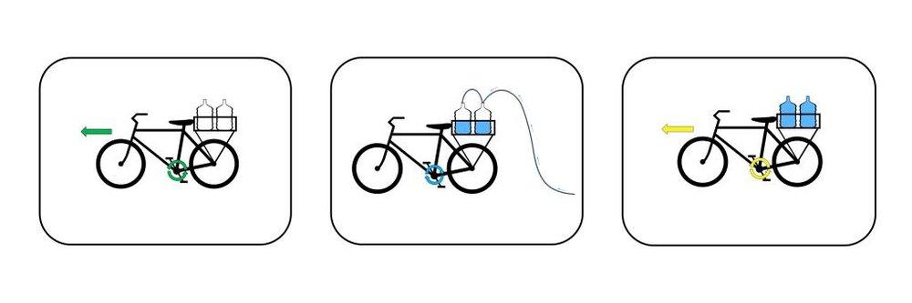 purewater-trike-sequence.jpg