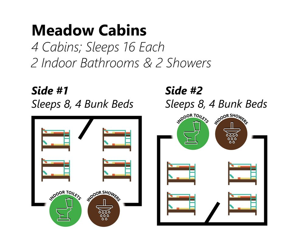 Meadow Cabins.jpg
