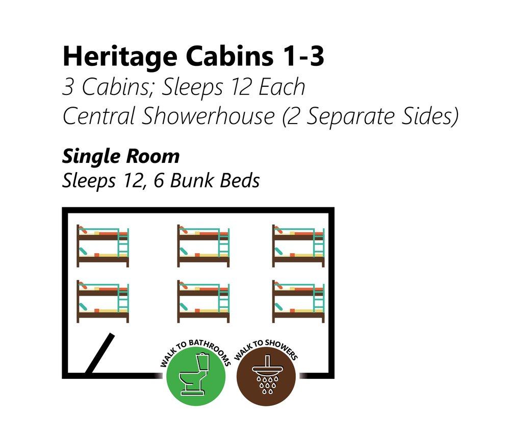 Heritage Cabins 1-3.jpg