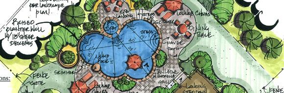 phase 2: layout -