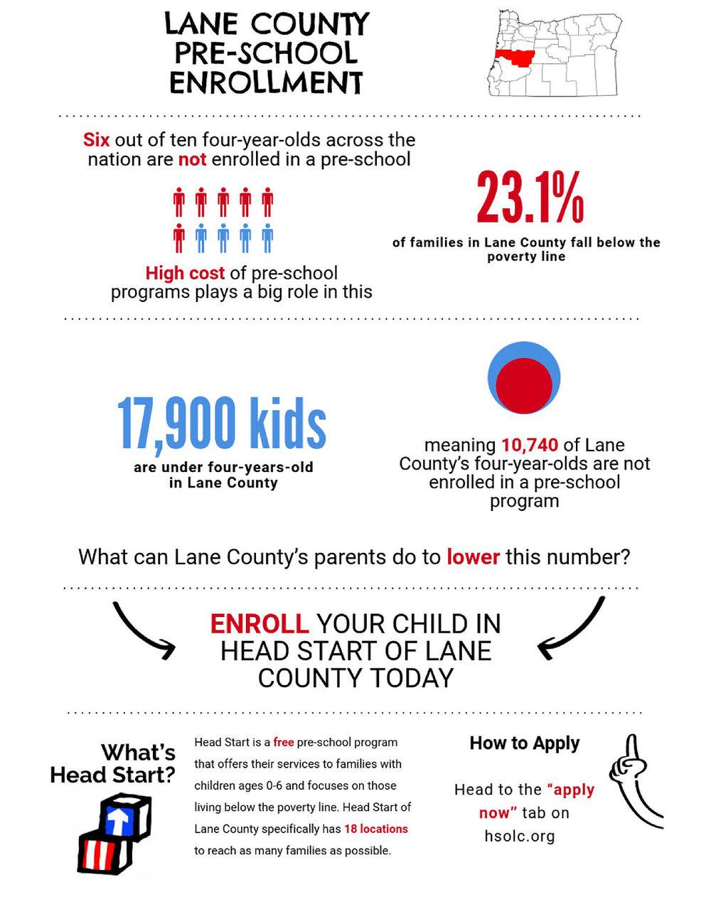 infographicheadstart.jpg