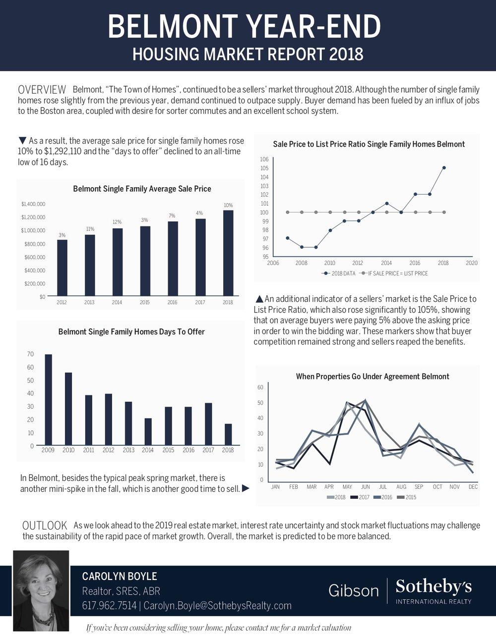 Marketing Report 2018-5.jpg
