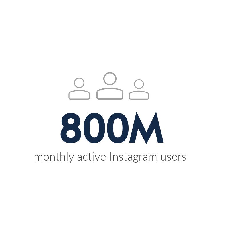 Instagram-Stat-2.png