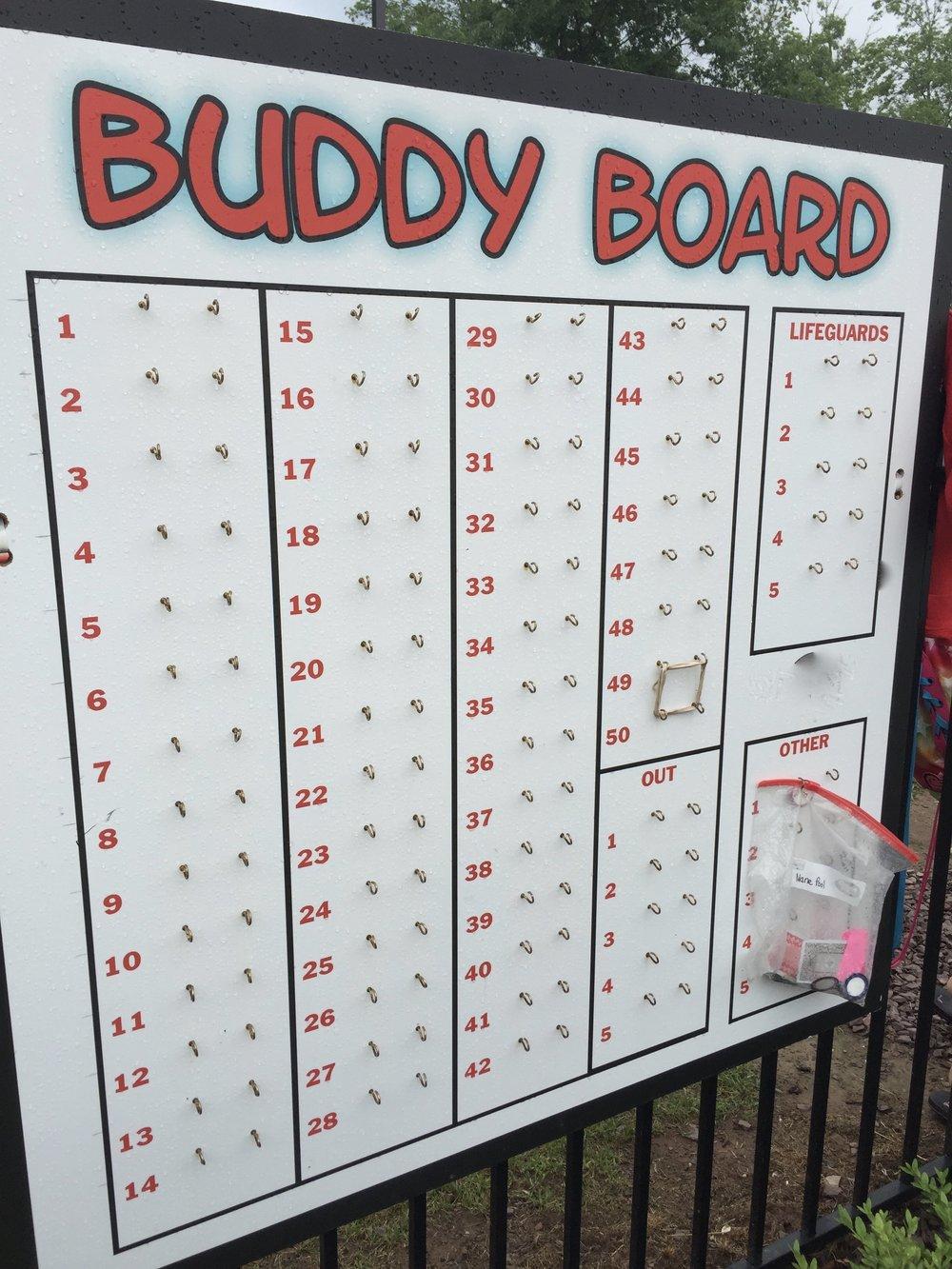 LSE Camp buddyboard2 mgmt-min.jpeg