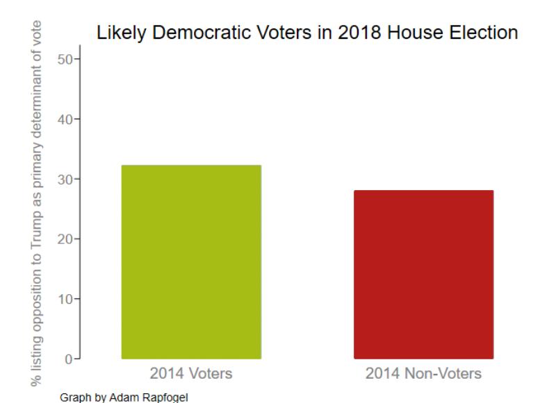 2014 vote vs trump oppo proper format_hex.png