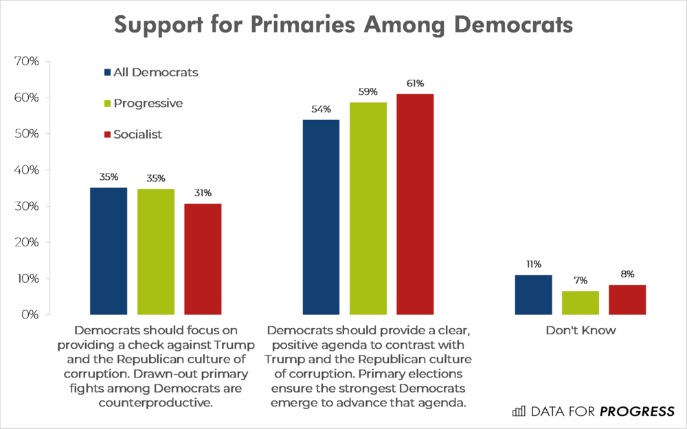 Democratic_Primaries_2.png