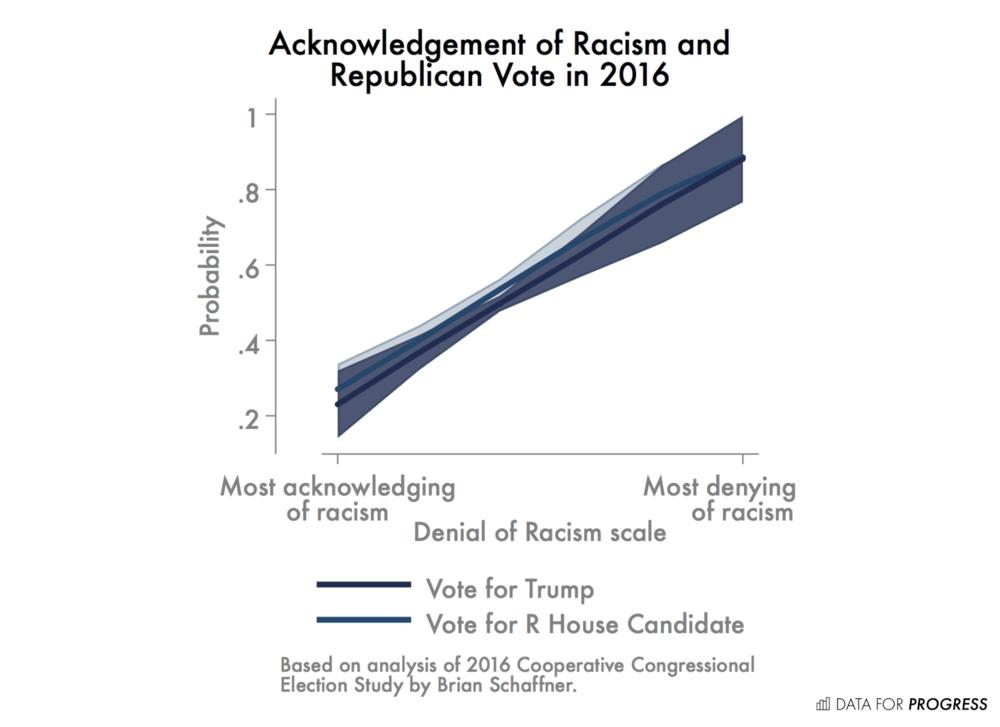 racism2016.png