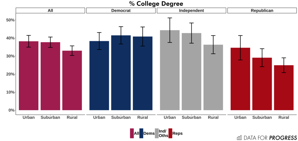 CollegeDegree-2.png