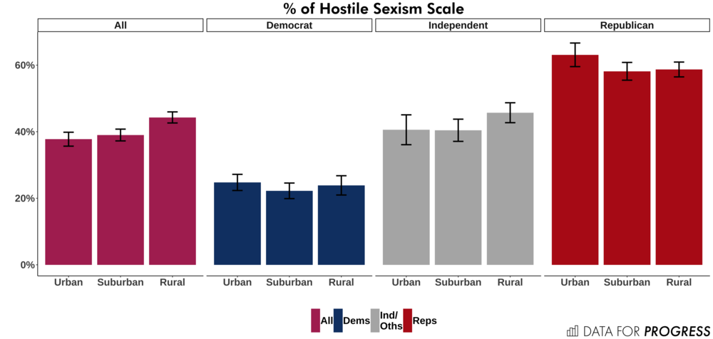 ofHostileSexismScale-2.png