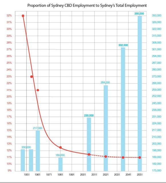 Car article graph