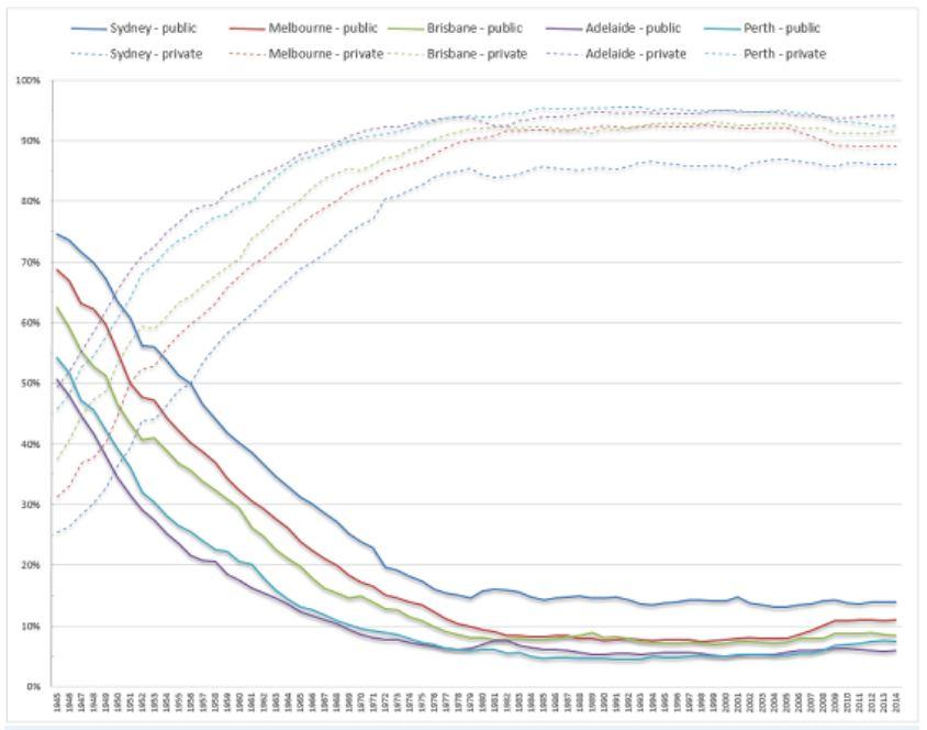 Car article graph 2