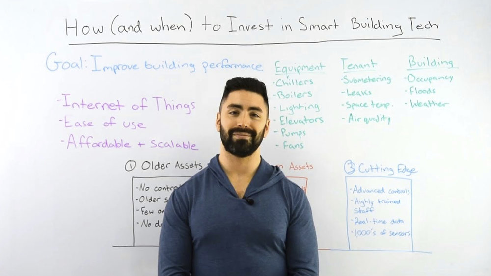 2. How and When to Invest in Smart Building Tech