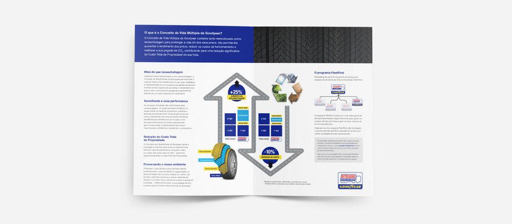 Goodyear-Pillar-Brochure-ALL--Mock-up 2.jpg