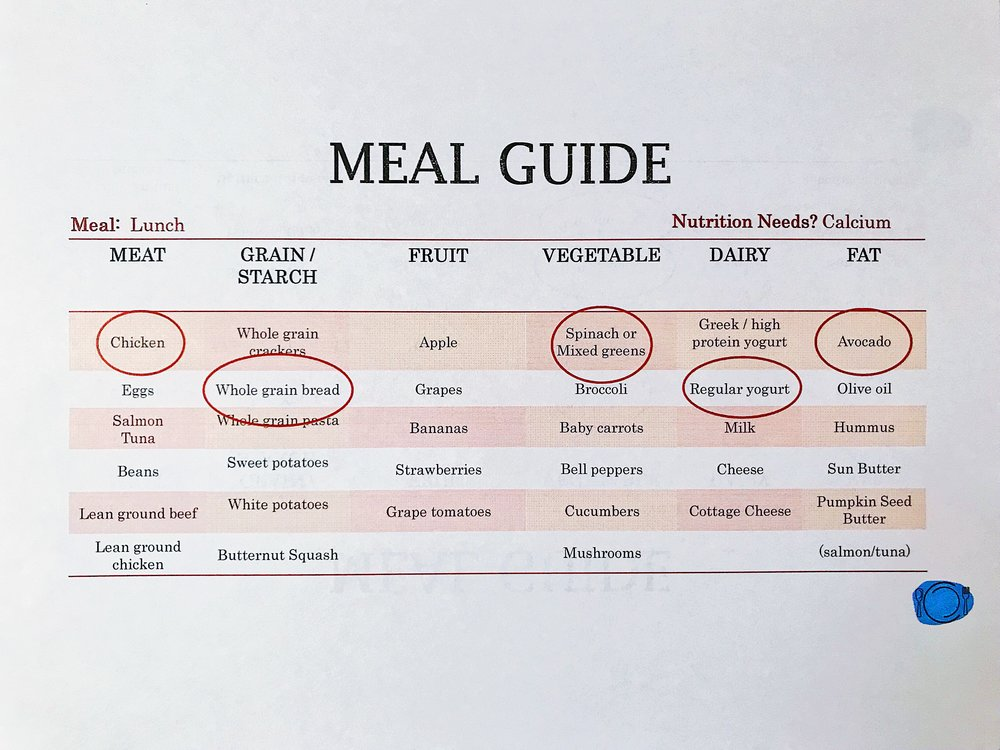 03_Meal Guide_with selections.JPG