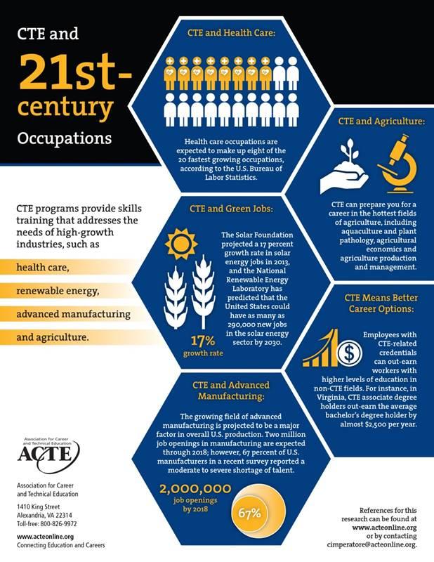 infographicjuly