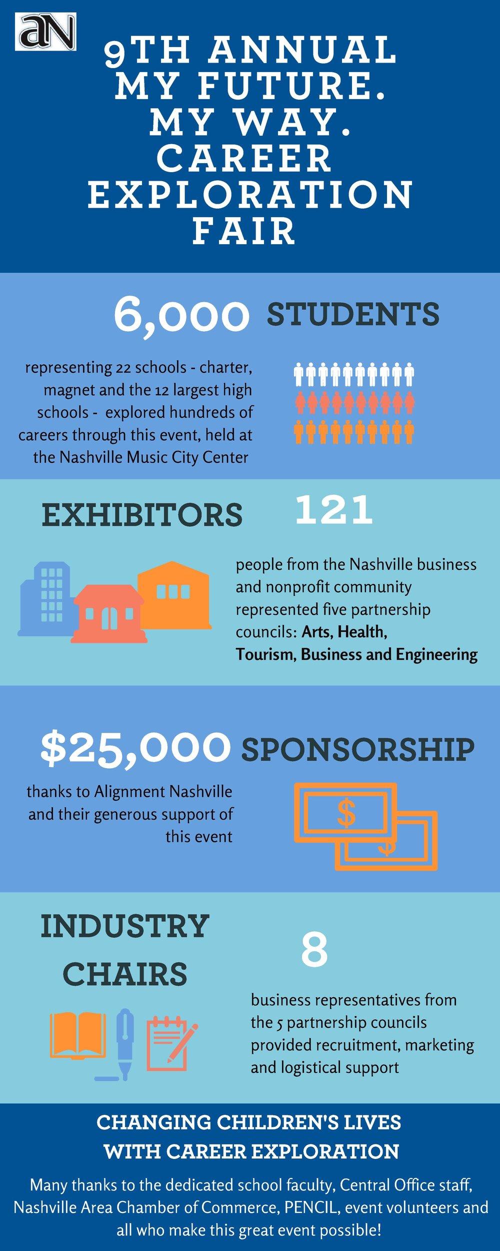 Career-Exploration-Fair-Infographic.jpg