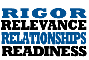 rigor-relevance-relationships-readiness.png